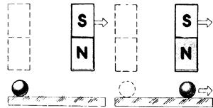 план конспект урока инерция 1 закон ньютона 10 класс
