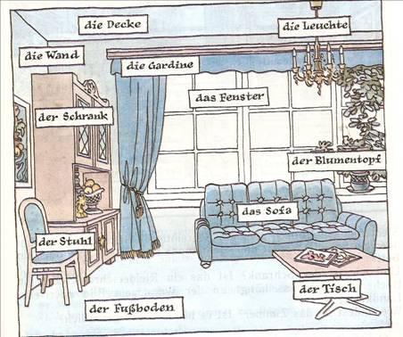 подробнее, какую описание на немецком картинки комнаты что