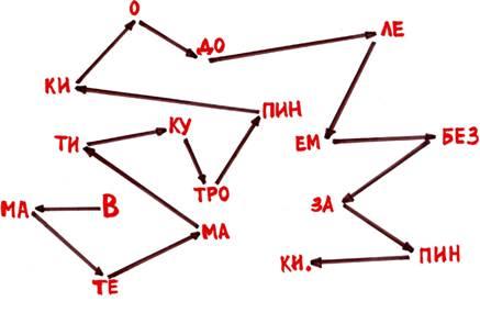 Игра Математика 2 класс - Multoigri ru
