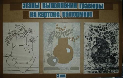 виды натюрморта: