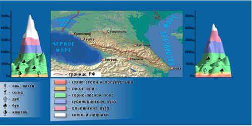 Северный Кавказ (схема).