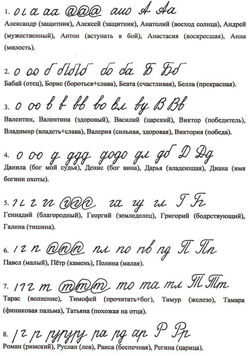 Чистописание В 4 Классе Образцы - фото 10