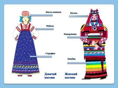 Женский Синий Костюм