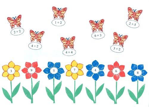 цветок картинка рисунок:
