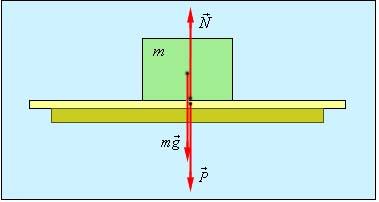 Картинки силы в природе по физике