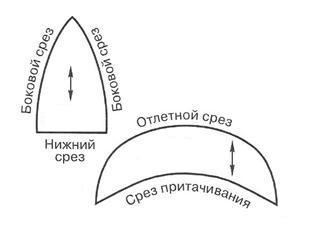 По математике 11 класс 18 марта 2014