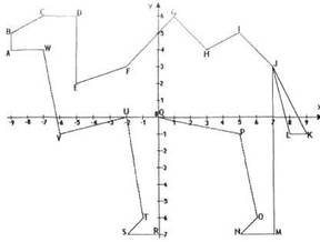 дидактические игры по математики величина