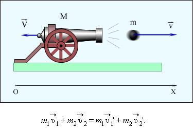 видео урок физики угрожая пистолетом