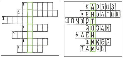 загадки с прилагательные 3 класс