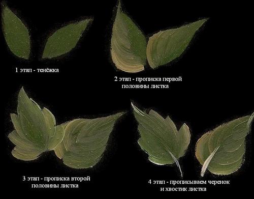 Кемеровская роспись. Часть 1