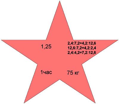 Почему все три пропорции равны?  Итак, получилась пятиконечная звезда.  Рисунок 4.