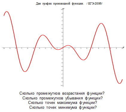 3) Исследовать функцию на