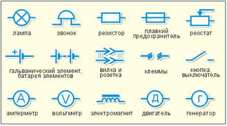 Виды соединений проводников.  Электрическая цепь.