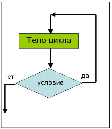 V.Этап первичной проверки