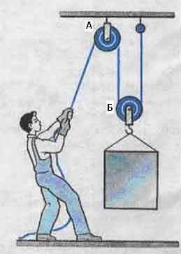 Физики по теме простые механизмы в 7 м