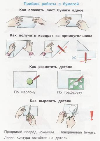 Техника рукоделия лентами