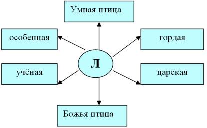 Мамин Сибиряк Серая Шейка