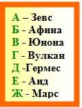 Боги древних славян: Перун, Велес, Мокошь, Сварог, Даждьбог   Славянская мифология