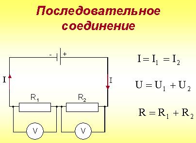 Последовательное и параллельное соединение проводников реферат 9202