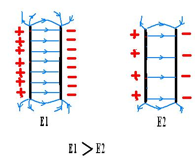изображение электрическое поле: