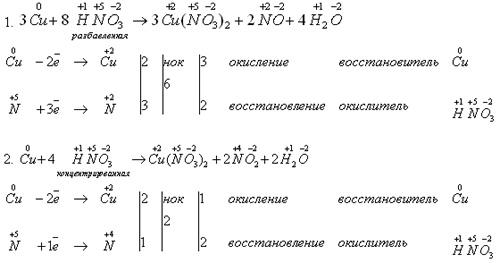 На доске записывает уравнения