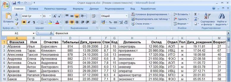 Список сотрудников организации образец excel