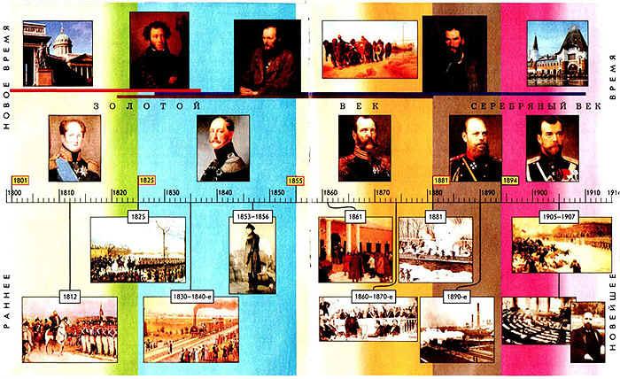 3. Л. Толстой в воспоминаниях