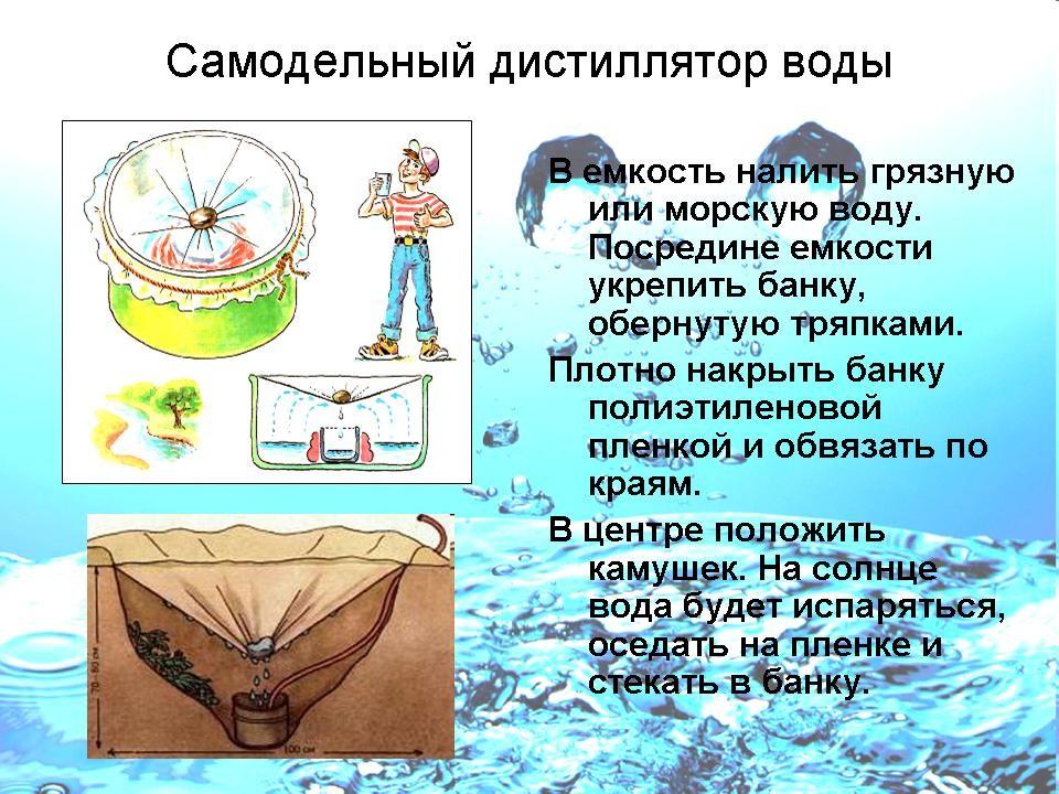 Как добыть воду доклад по обж 5619