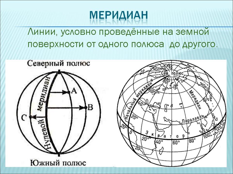 географические координаты горы мак кинли