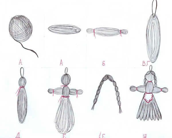 Куклы из ниток своими руками для детей в картинках 57