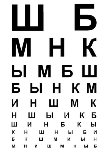 Порно таблица для проверки зрения