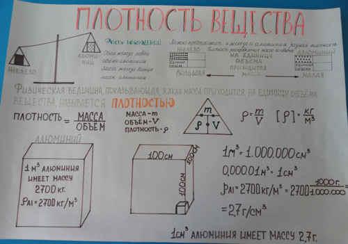 Картинки на стенгазету по физике