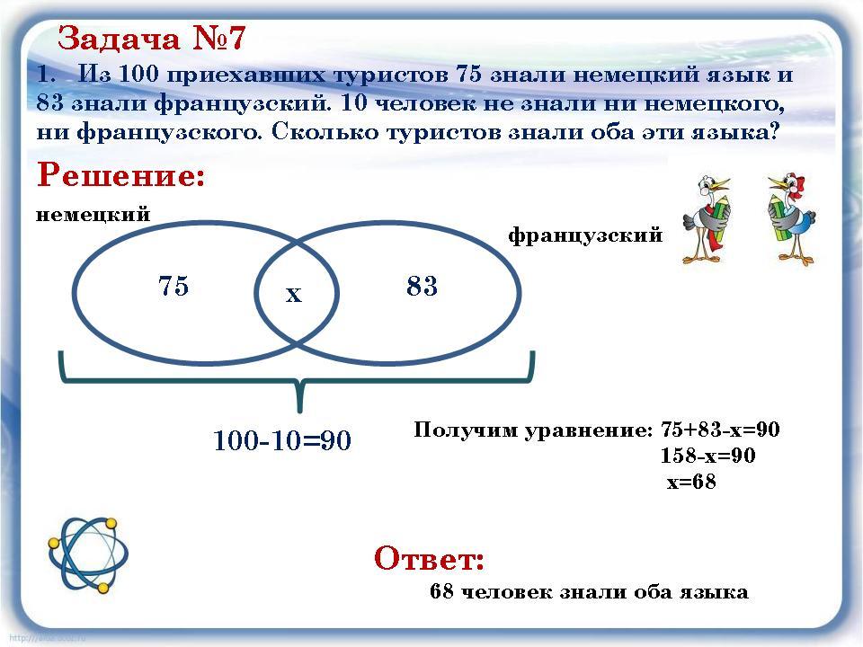 Задачи и решения с кругами эйлера составьте план решения задач
