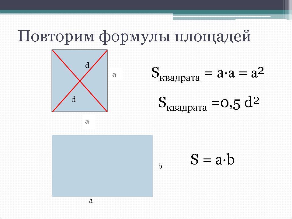 Задачи на вычисление площади прямоугольника по чертежам 6 класс