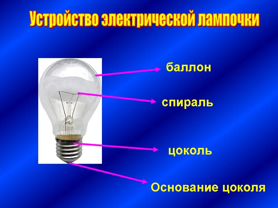 Доклад на тему лампы накаливания 6284