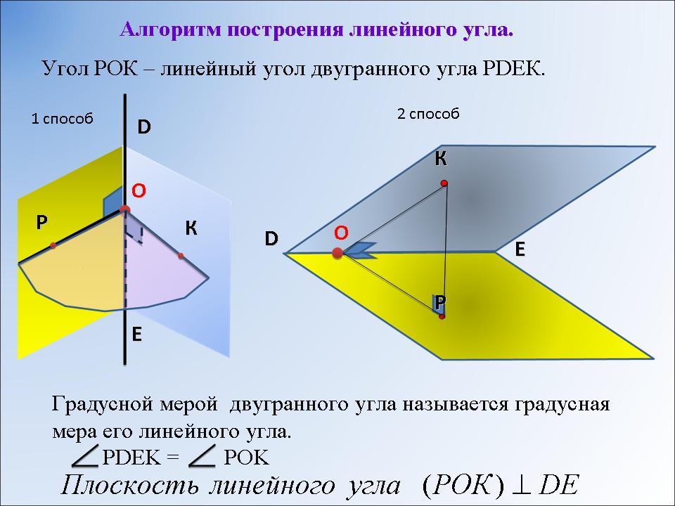 Двугранный угол примеры решения задач сборник бессонова решение задач
