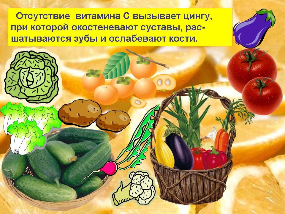 правила здорового образа жизни картинки