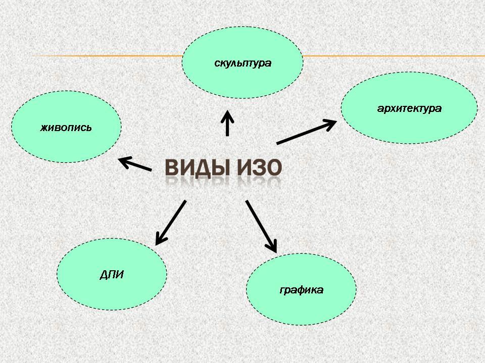 ... пейзаж. Тематическая картина: бытовой: https://festival.1september.ru/articles/594997