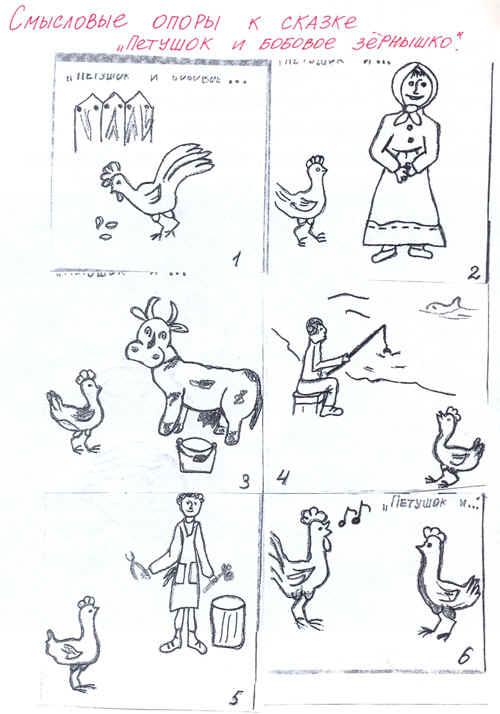 Мнемотаблица к сказке петушок и бобовое зернышко в картинках