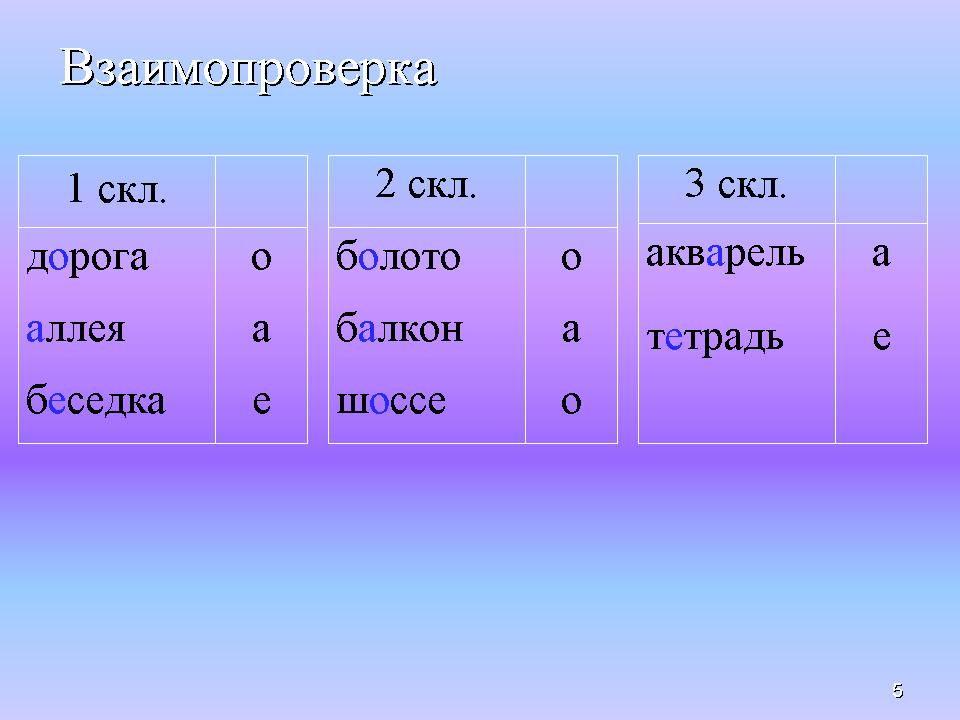 Урок по русскому языку в 3-м