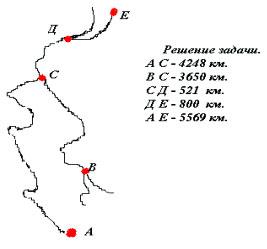 Река дрин крупнейшая водная артерия