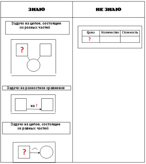 Краткое Условие Задачи 3 Класс
