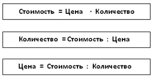 Решение задач на формулу стоимости решение задач по irr