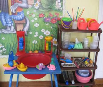 Эколога из опыта работы детского сада