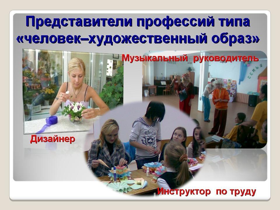 С подростками 14 17 лет мир профессий
