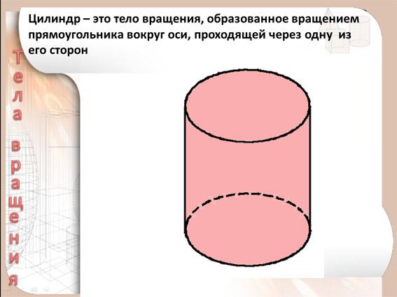 Тело вращения – цилиндр