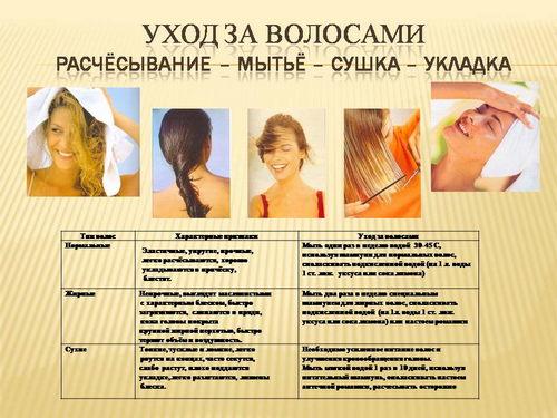 Посоветуйте хорошие витамины при выпадении волос
