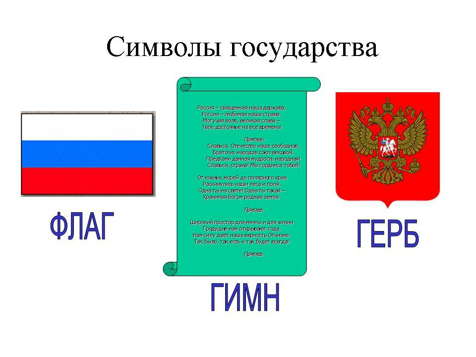 Ими гордится россия реферат > есть решение Ими гордится россия реферат