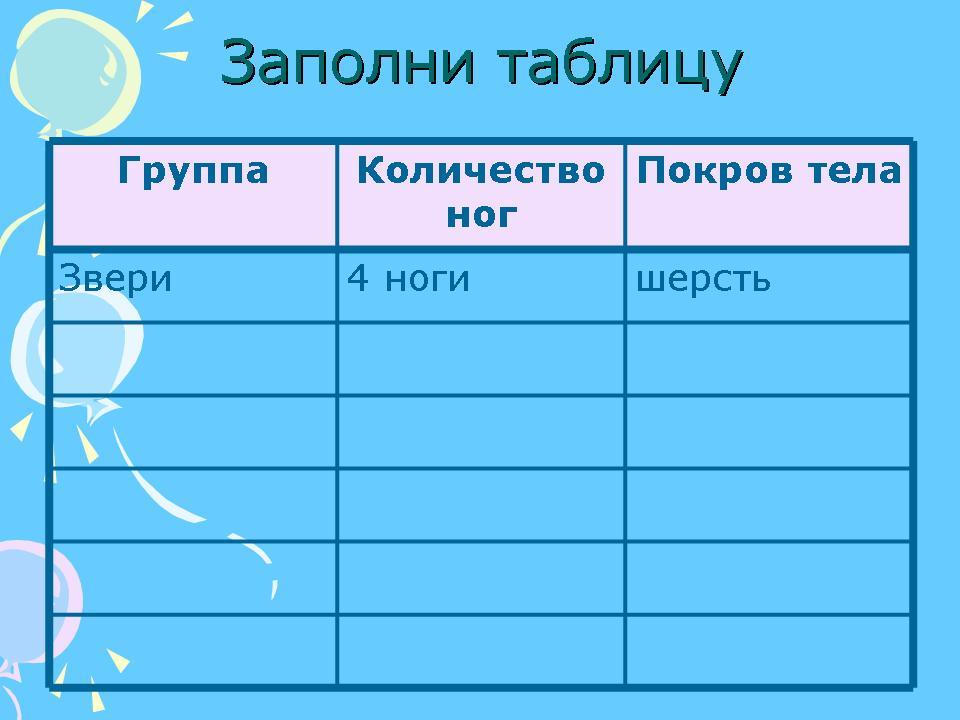 заполни таблицу существительное прилагательное глагол рыба