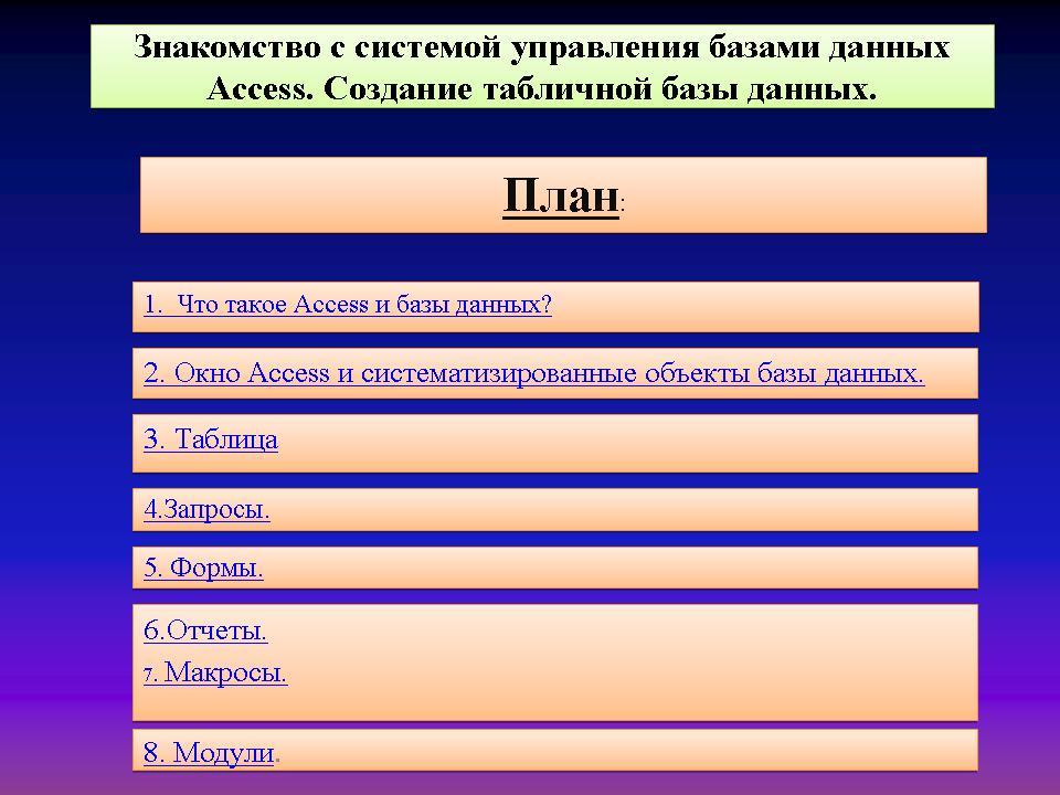 знакомство с базами данных access